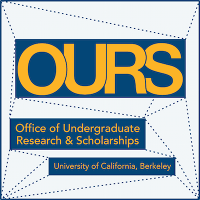 Office of Undergraduate Research and Scholarships