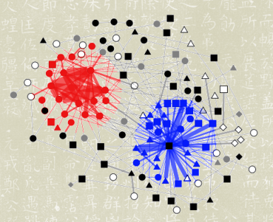 Prosopographic and Social Network Database of the Tang and Five Dynasties